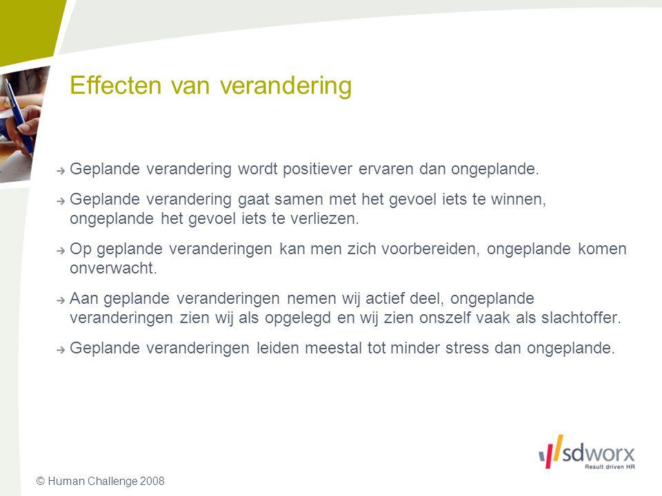 © Human Challenge 2008 Effecten van verandering Geplande verandering wordt positiever ervaren dan ongeplande. Geplande verandering gaat samen met het