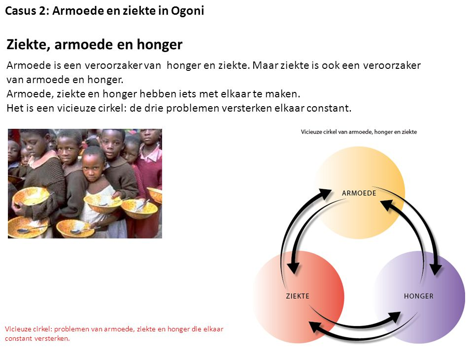 Casus 2: Armoede en ziekte in Ogoni Ziekte, armoede en honger Armoede is een veroorzaker van honger en ziekte.