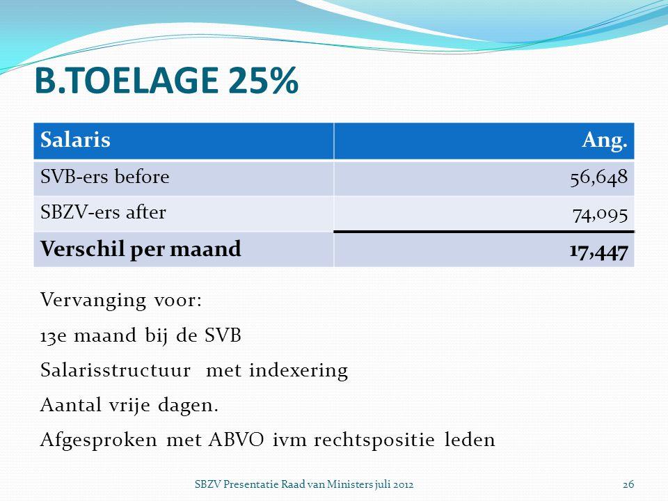 B.TOELAGE 25% Vervanging voor: 13e maand bij de SVB Salarisstructuur met indexering Aantal vrije dagen. Afgesproken met ABVO ivm rechtspositie leden S