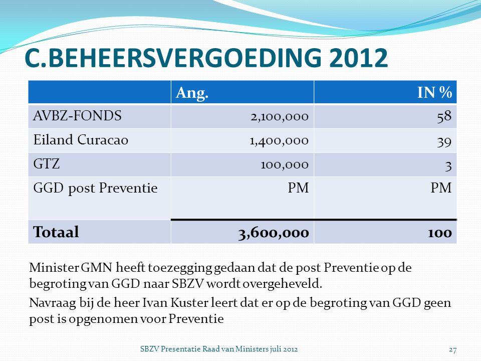 C.BEHEERSVERGOEDING 2012 Minister GMN heeft toezegging gedaan dat de post Preventie op de begroting van GGD naar SBZV wordt overgeheveld. Navraag bij