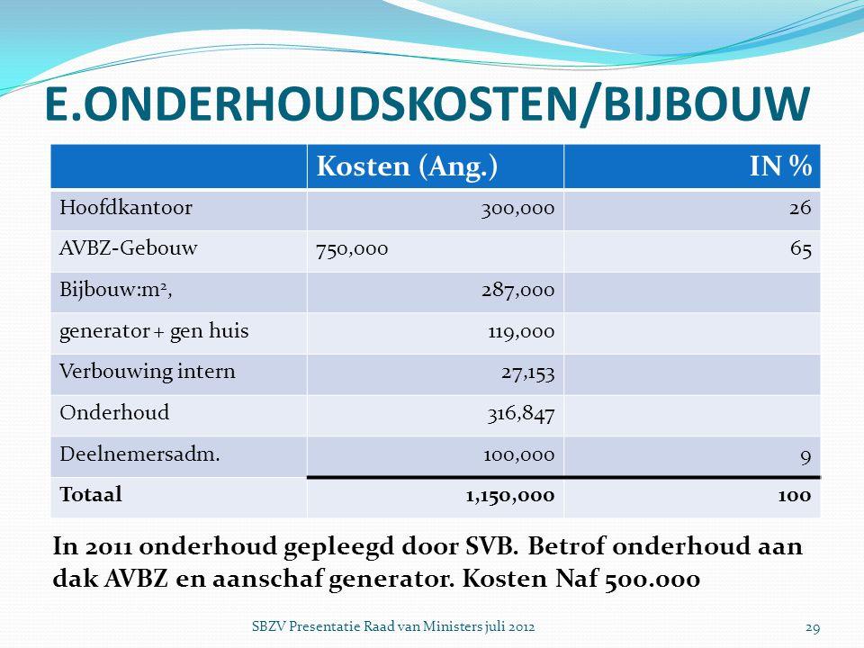 E.ONDERHOUDSKOSTEN/BIJBOUW In 2011 onderhoud gepleegd door SVB. Betrof onderhoud aan dak AVBZ en aanschaf generator. Kosten Naf 500.000 Kosten (Ang.)I