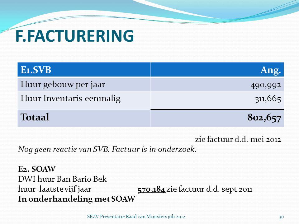 F.FACTURERING zie factuur d.d. mei 2012 Nog geen reactie van SVB. Factuur is in onderzoek. E2. SOAW DWI huur Ban Bario Bek huur laatste vijf jaar 570,