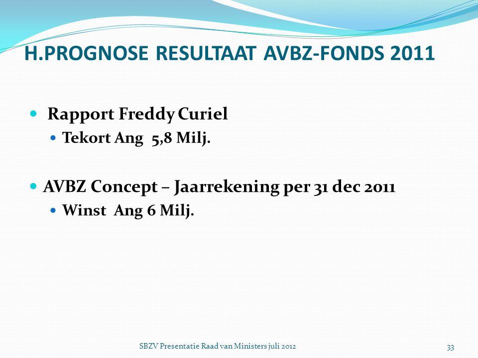 H.PROGNOSE RESULTAAT AVBZ-FONDS 2011  Rapport Freddy Curiel  Tekort Ang 5,8 Milj.  AVBZ Concept – Jaarrekening per 31 dec 2011  Winst Ang 6 Milj.