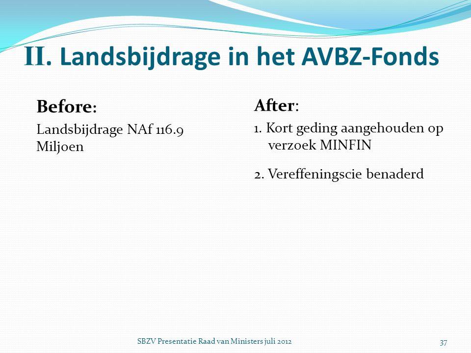 II. Landsbijdrage in het AVBZ-Fonds Before : Landsbijdrage NAf 116.9 Miljoen After: 1. Kort geding aangehouden op verzoek MINFIN 2. Vereffeningscie be