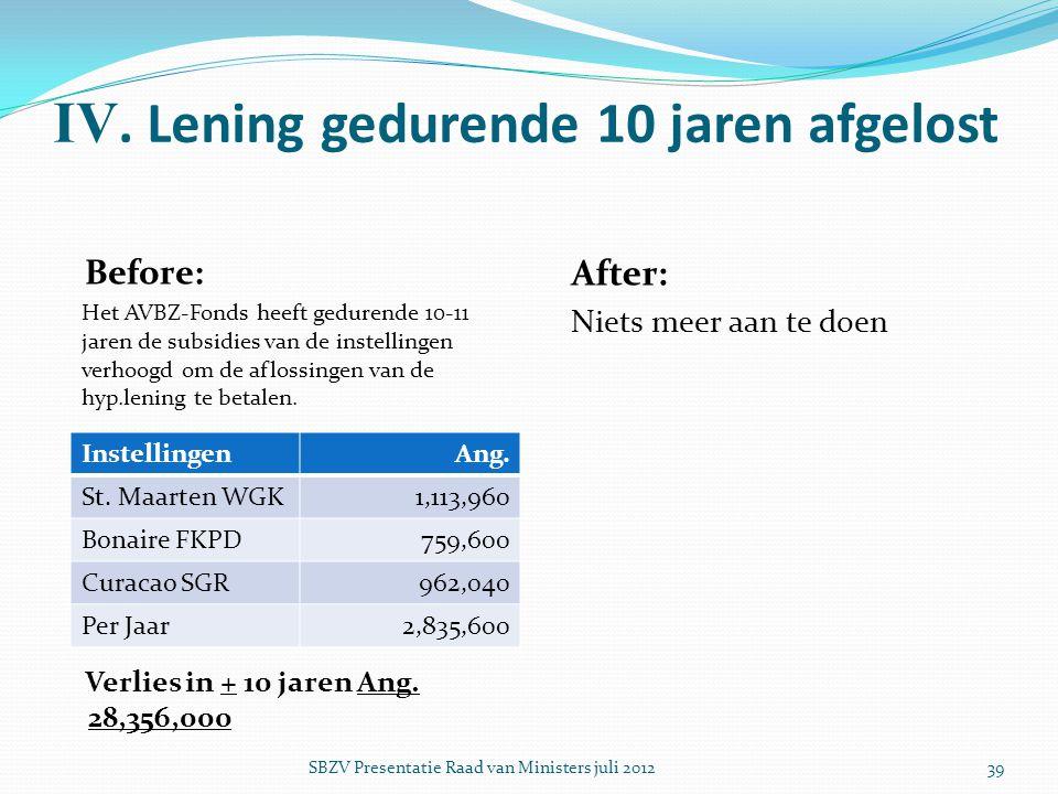 IV. Lening gedurende 10 jaren afgelost Before: Het AVBZ-Fonds heeft gedurende 10-11 jaren de subsidies van de instellingen verhoogd om de aflossingen