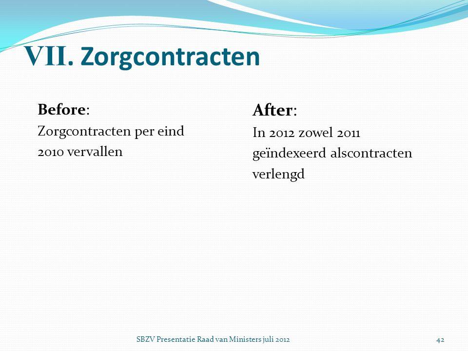 VII. Zorgcontracten Before: Zorgcontracten per eind 2010 vervallen After: In 2012 zowel 2011 geïndexeerd alscontracten verlengd SBZV Presentatie Raad