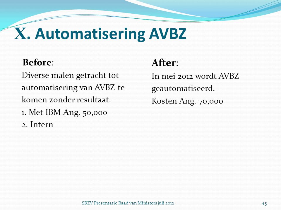 X. Automatisering AVBZ Before: Diverse malen getracht tot automatisering van AVBZ te komen zonder resultaat. 1. Met IBM Ang. 50,000 2. Intern After: I