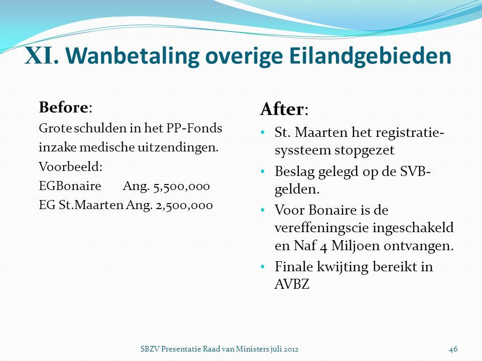 XI. Wanbetaling overige Eilandgebieden Before: Grote schulden in het PP-Fonds inzake medische uitzendingen. Voorbeeld: EGBonaire Ang. 5,500,000 EG St.
