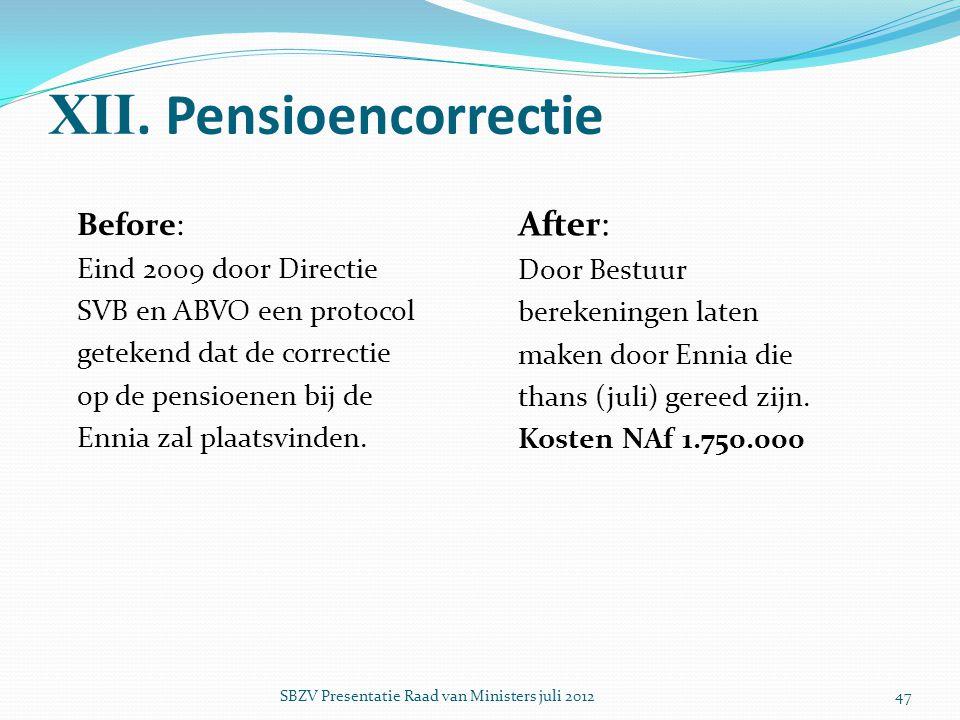 XII. Pensioencorrectie Before: Eind 2009 door Directie SVB en ABVO een protocol getekend dat de correctie op de pensioenen bij de Ennia zal plaatsvind