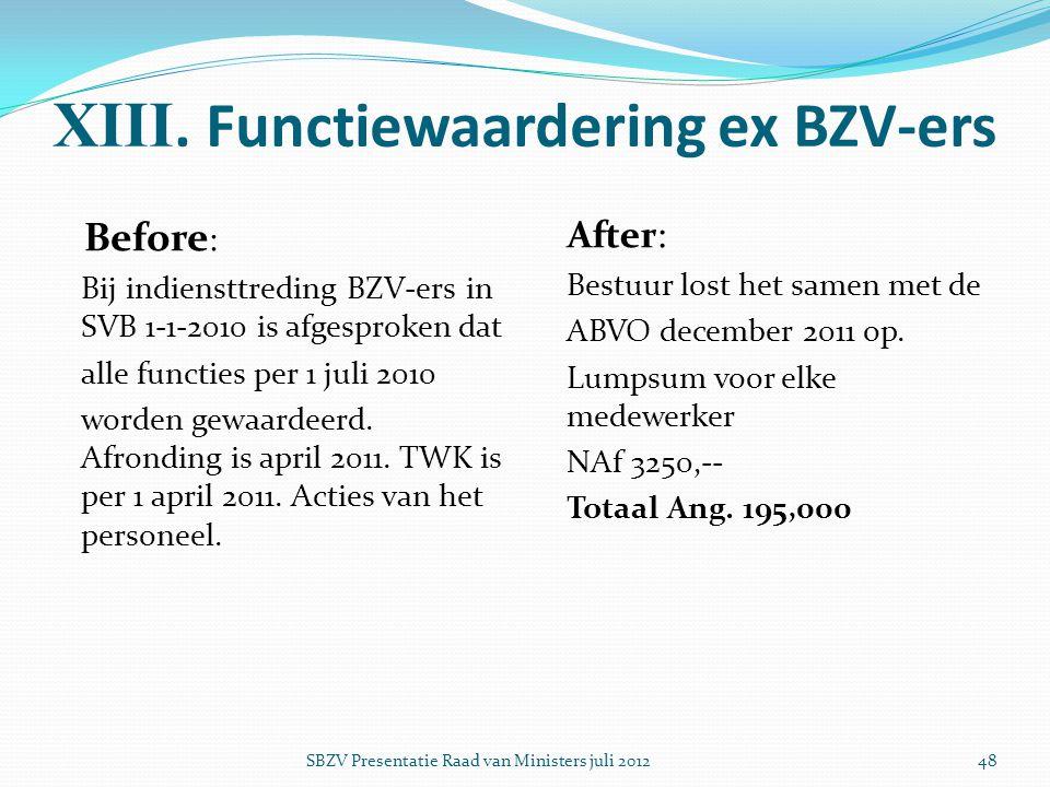 XIII. Functiewaardering ex BZV-ers Before : Bij indiensttreding BZV-ers in SVB 1-1-2010 is afgesproken dat alle functies per 1 juli 2010 worden gewaar