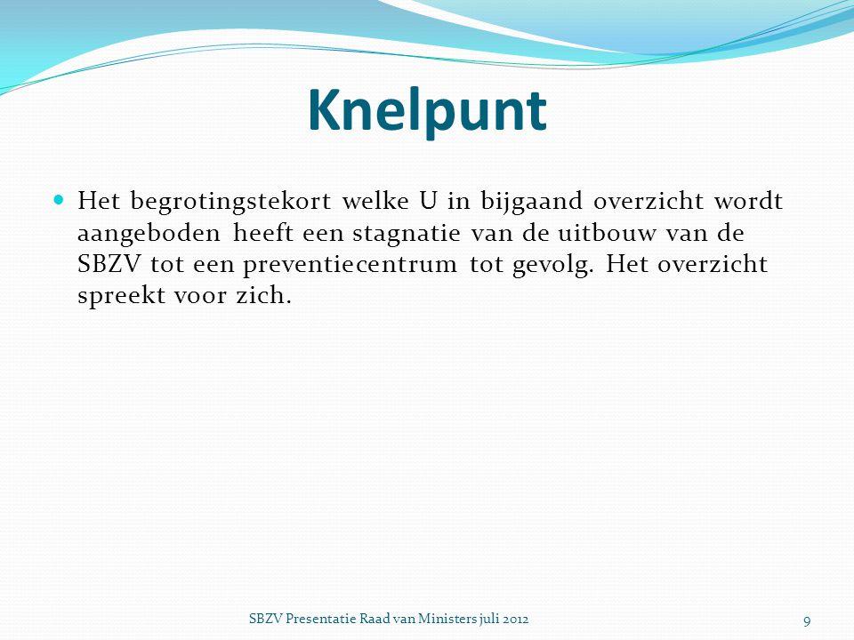 EXPLOITATIEBEGROTING VOOR HET JAAR 2012 SBZV Presentatie Raad van Ministers juli 201210