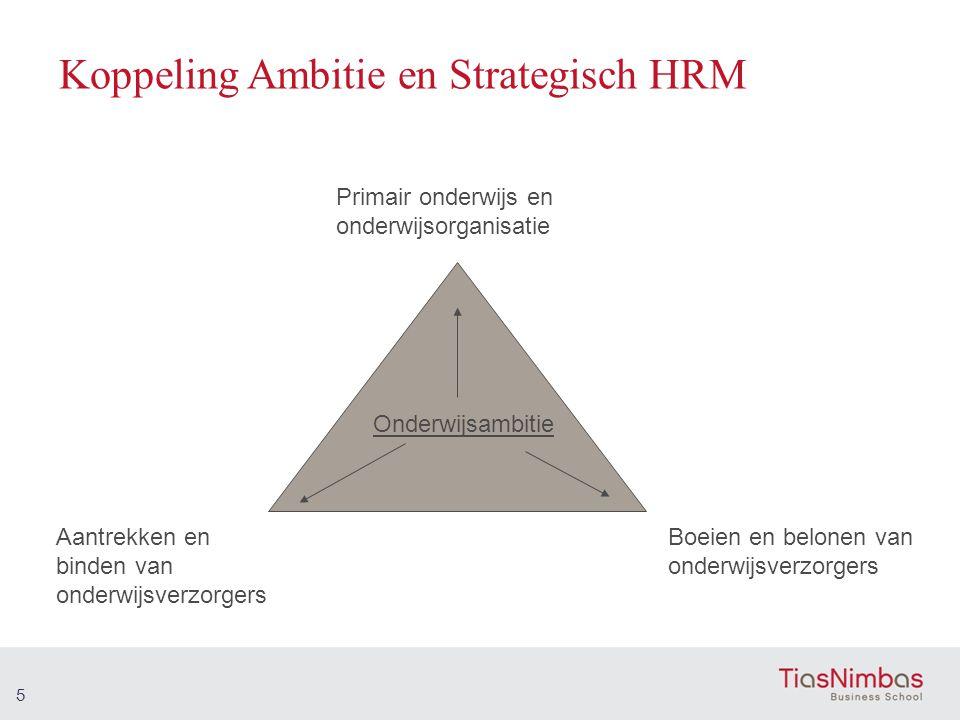5 Koppeling Ambitie en Strategisch HRM Primair onderwijs en onderwijsorganisatie Boeien en belonen van onderwijsverzorgers Aantrekken en binden van on