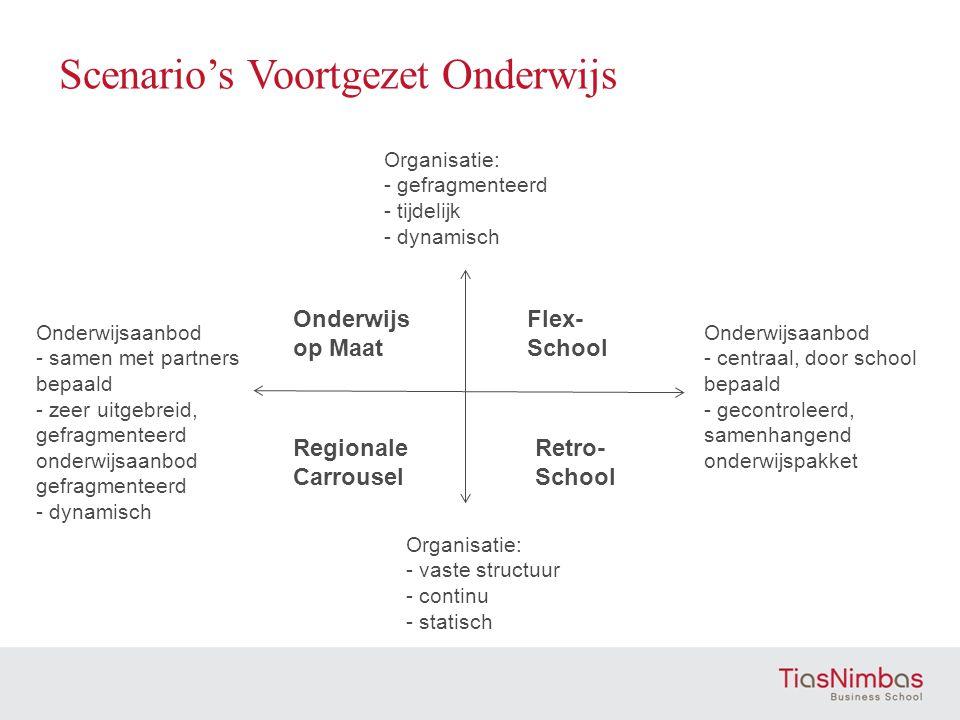 Scenario's Voortgezet Onderwijs Organisatie: - gefragmenteerd - tijdelijk - dynamisch Organisatie: - vaste structuur - continu - statisch Onderwijsaan