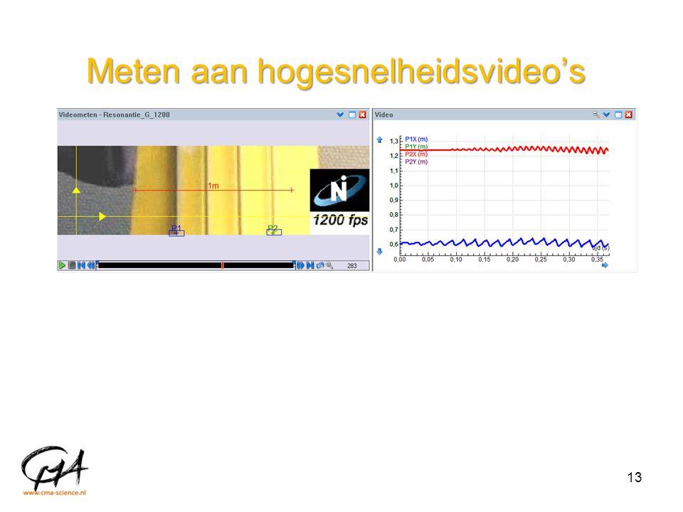 Meten aan hogesnelheidsvideo's 13
