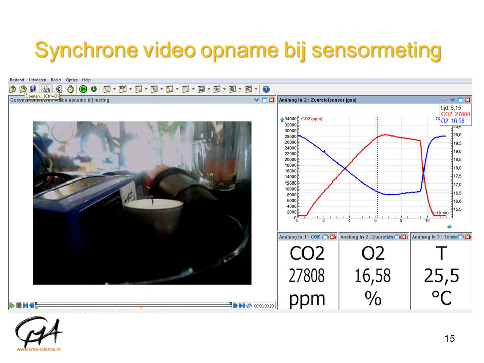 Synchrone video opname bij sensormeting 15