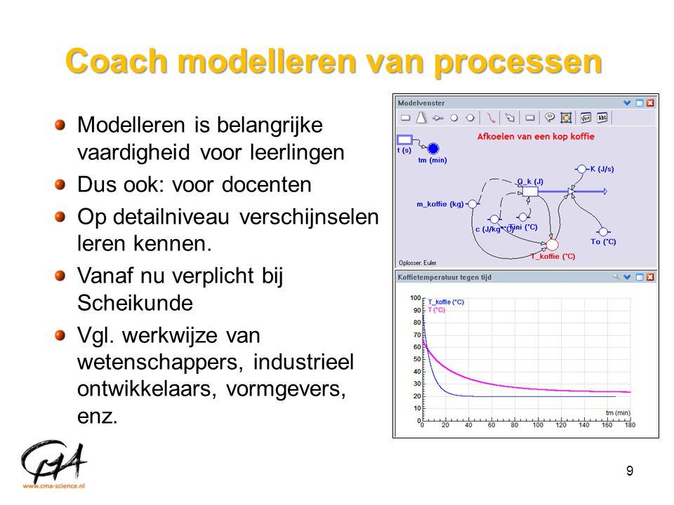 9 Coach modelleren van processen Modelleren is belangrijke vaardigheid voor leerlingen Dus ook: voor docenten Op detailniveau verschijnselen leren ken