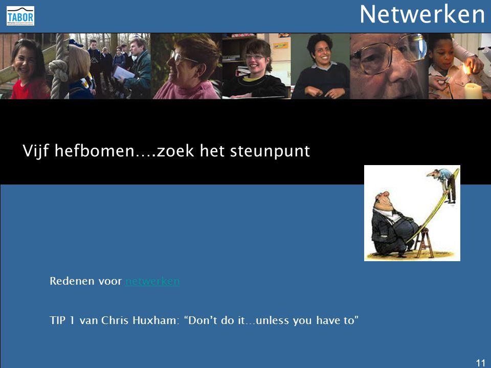 Netwerken 11 Redenen voor netwerkennetwerken TIP 1 van Chris Huxham: Don't do it…unless you have to Vijf hefbomen….zoek het steunpunt