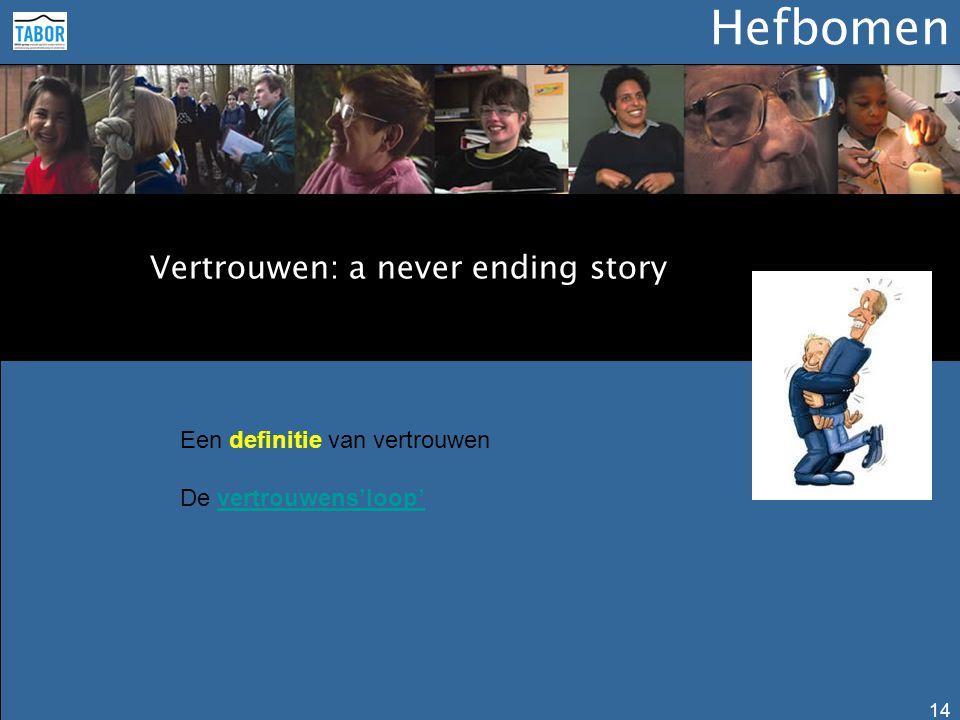 Hefbomen 14 Vertrouwen: a never ending story Een definitie van vertrouwen De vertrouwens'loop'vertrouwens'loop'