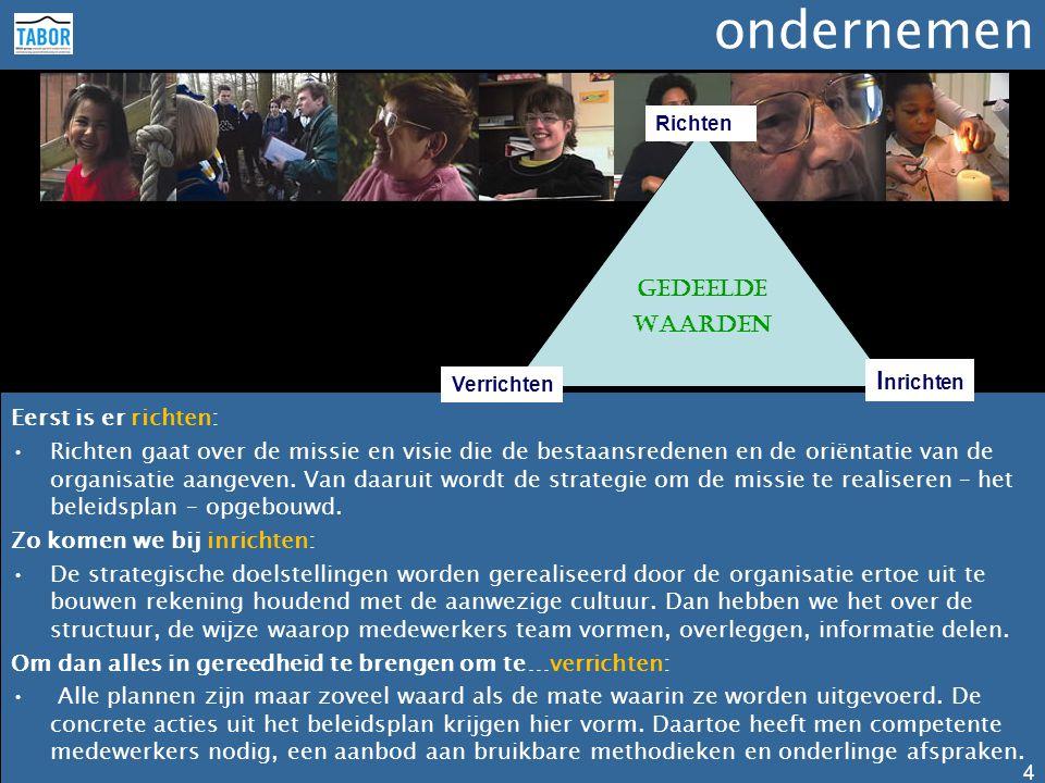 I nrichten Verrichten Richten ondernemen Eerst is er richten: •Richten gaat over de missie en visie die de bestaansredenen en de oriëntatie van de org