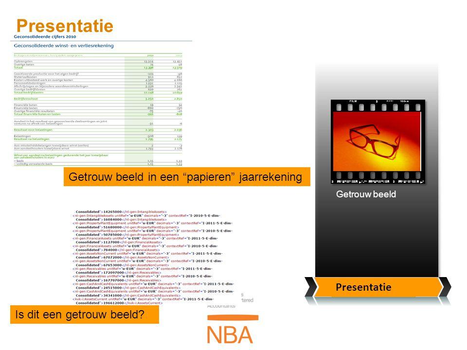 """Getrouw beeld The dictonary of SBR Presentatie The package Presentatie Getrouw beeld in een """"papieren"""" jaarrekening Is dit een getrouw beeld?"""