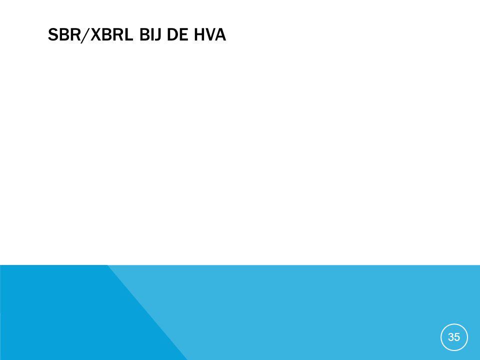 SBR/XBRL BIJ DE HVA Docent bedrijfseconomie Opleiding accountancy HVA Docent bedrijfseconomie Opleiding accountancy HVA 35