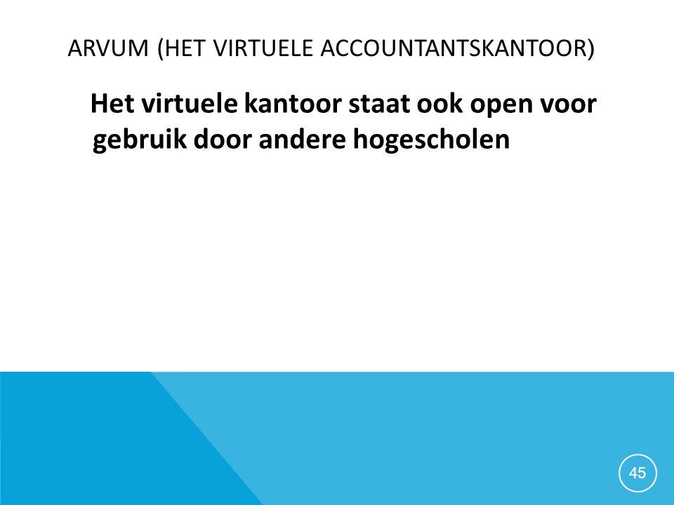 ARVUM (HET VIRTUELE ACCOUNTANTSKANTOOR ) Het virtuele kantoor staat ook open voor gebruik door andere hogescholen 45