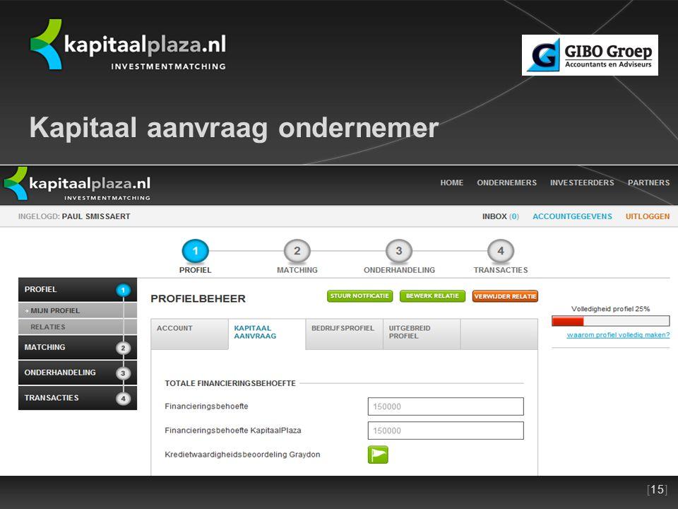 [15]Titel plus versienummer presentatie 22-10-2010 Kapitaal aanvraag ondernemer