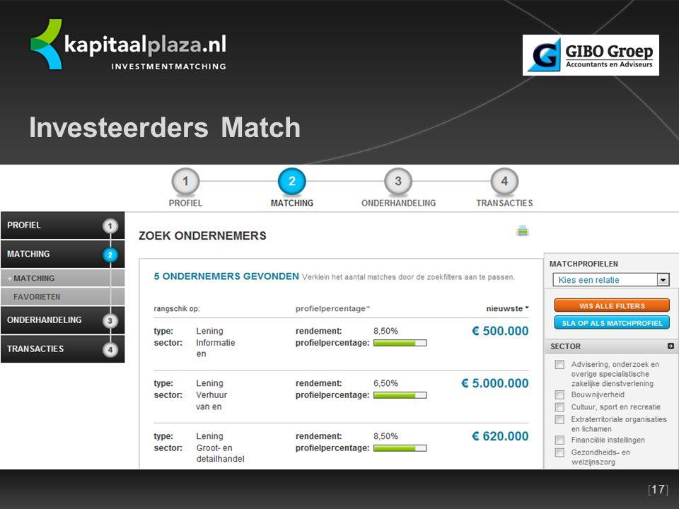 [17]Titel plus versienummer presentatie 22-10-2010 Investeerders Match