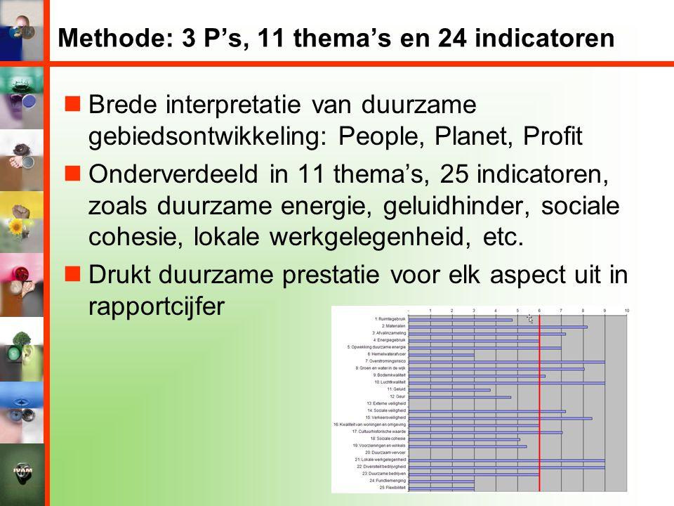 Methode: 3 P's, 11 thema's en 24 indicatoren  Brede interpretatie van duurzame gebiedsontwikkeling: People, Planet, Profit  Onderverdeeld in 11 thema's, 25 indicatoren, zoals duurzame energie, geluidhinder, sociale cohesie, lokale werkgelegenheid, etc.