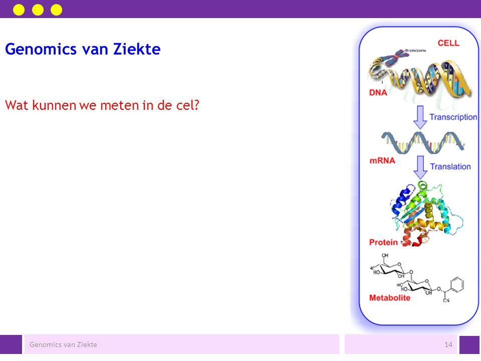 Monkey Business Genomics van Ziekte13 http://www.youtube.com/watch? v=IGQmdoK_ZfY