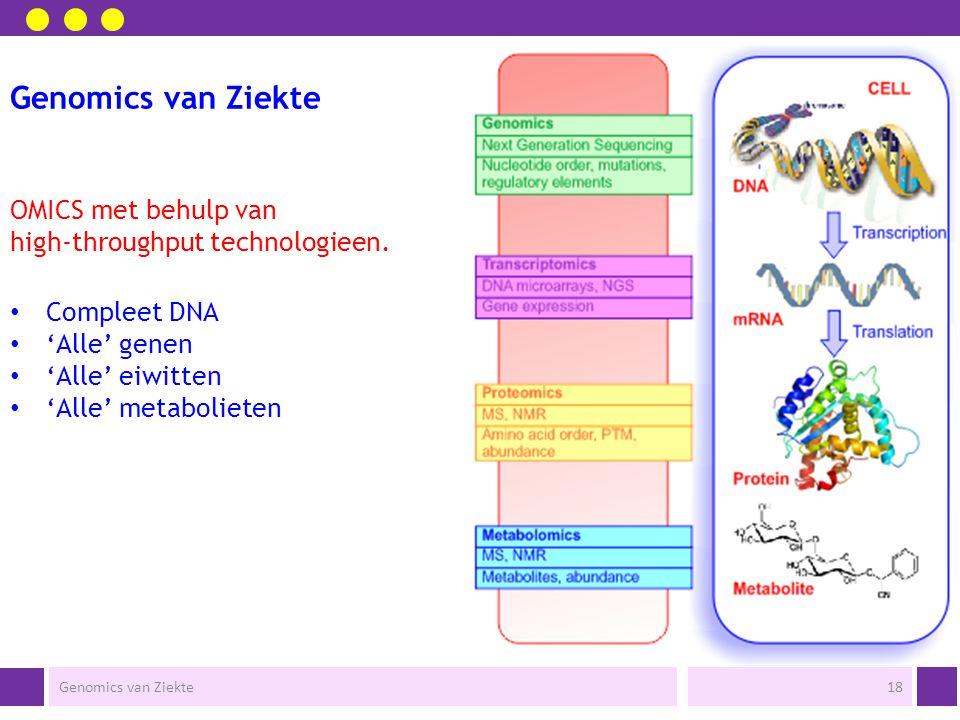 Genomics van Ziekte OMICS voor bestuderen van normale en ziekte processen Genomics van Ziekte17