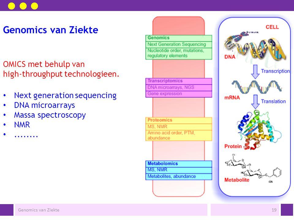 Genomics van Ziekte OMICS met behulp van high-throughput technologieen.