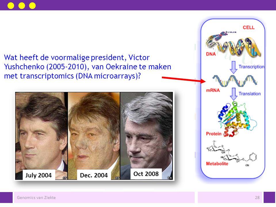 Genomics van Ziekte27