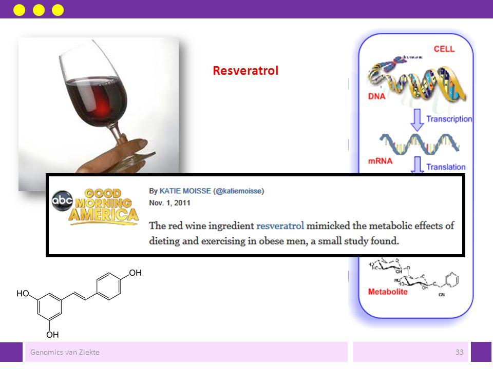 Wat heeft rode wijn te maken met metabolomics? Genomics van Ziekte32