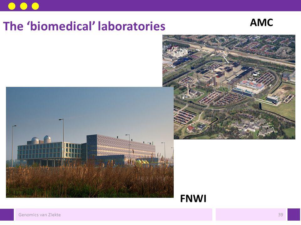 Genomics van Ziekte Geen science fiction Genomics van Ziekte38