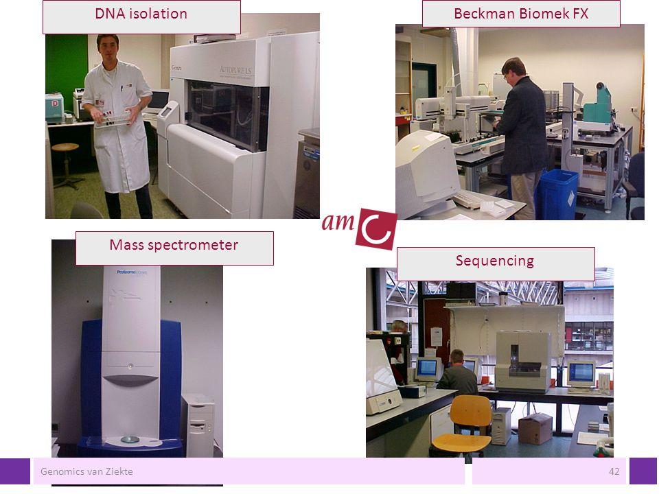 Klinische data: het ziekenhuis als een laboratorium Genomics van Ziekte41
