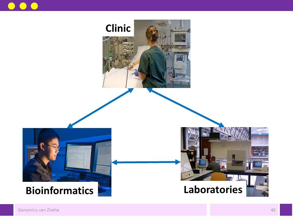 Bioinformatica, informatie- management, e-Bioscience, etc Genomics van Ziekte45