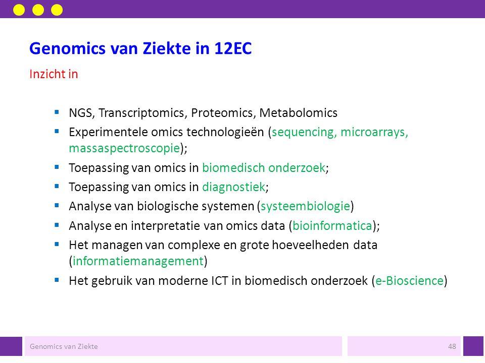 Het vak 'Genomics van Ziekte' Genomics van Ziekte47
