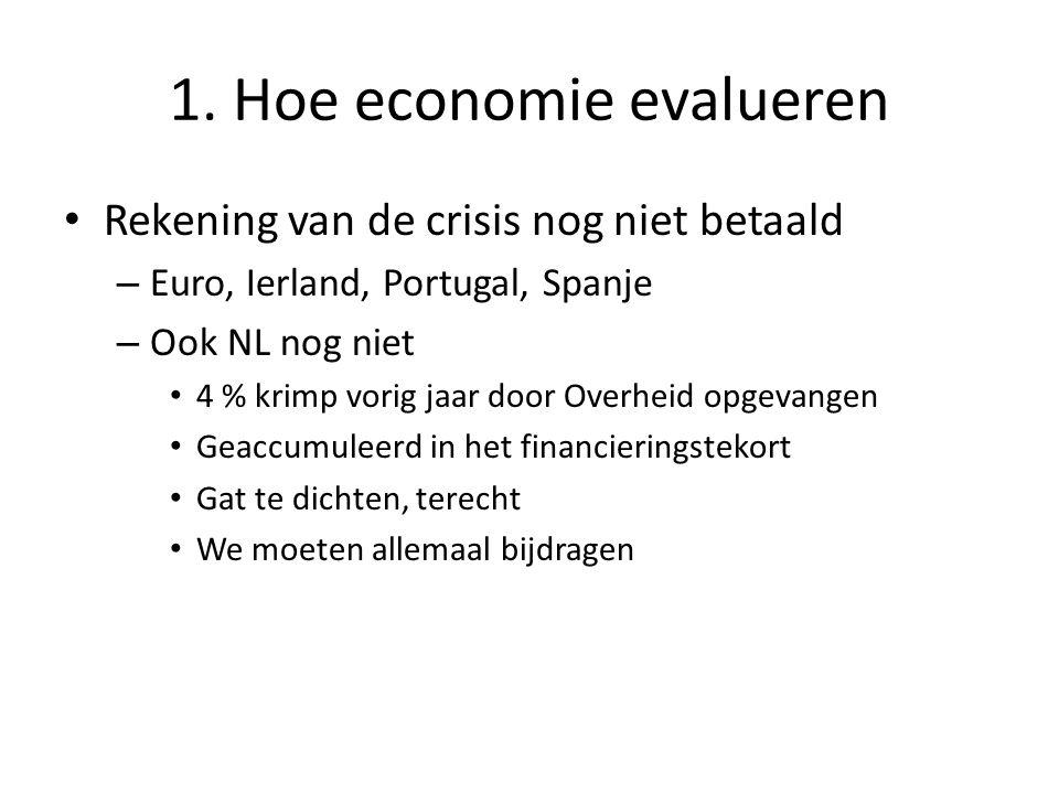 • Rekening van de crisis nog niet betaald – Euro, Ierland, Portugal, Spanje – Ook NL nog niet • 4 % krimp vorig jaar door Overheid opgevangen • Geaccumuleerd in het financieringstekort • Gat te dichten, terecht • We moeten allemaal bijdragen 1.