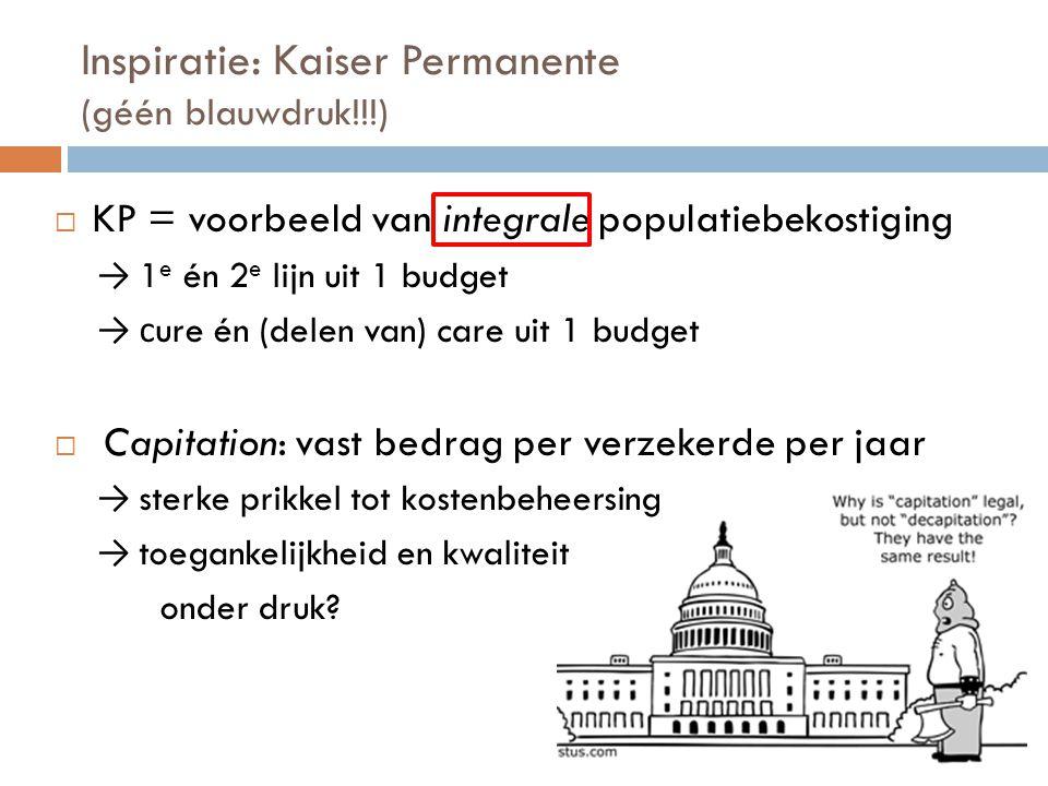 Inspiratie: Kaiser Permanente (géén blauwdruk!!!)  KP = voorbeeld van integrale populatiebekostiging → 1 e én 2 e lijn uit 1 budget → c ure én (delen