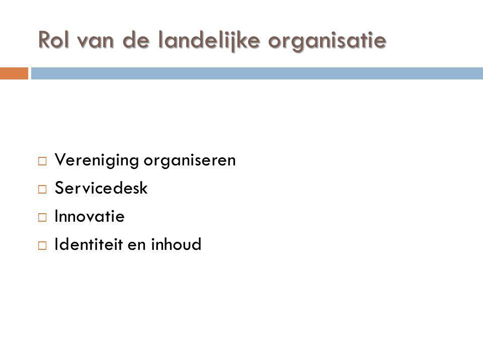 Rol van de landelijke organisatie  Vereniging organiseren  Servicedesk  Innovatie  Identiteit en inhoud