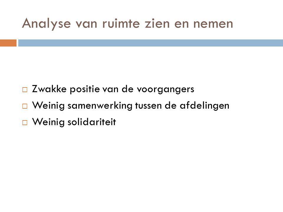 Rapport van Koolwijk  Geen gemeenschappelijke identiteit mogelijk  Geen landelijke beleid  Oprichten van een stichting voor een stap voorwaarts