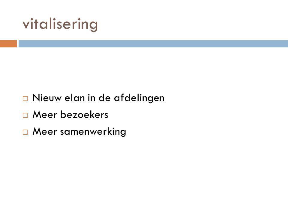 Koolwijk  Aansluiting met de religieuze zinzoekers  Een stem in het publieke debat.