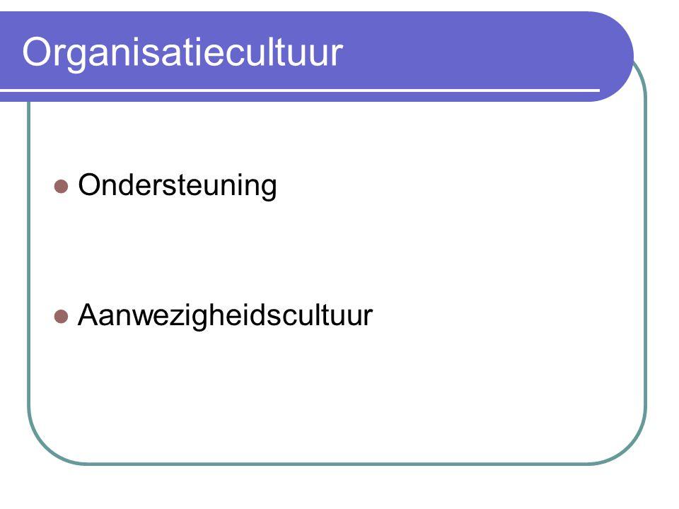 Organisatiecultuur  Ondersteuning  Aanwezigheidscultuur