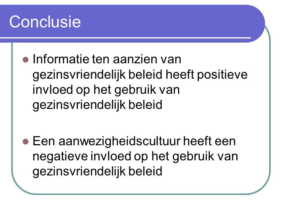 Conclusie  Informatie ten aanzien van gezinsvriendelijk beleid heeft positieve invloed op het gebruik van gezinsvriendelijk beleid  Een aanwezigheid
