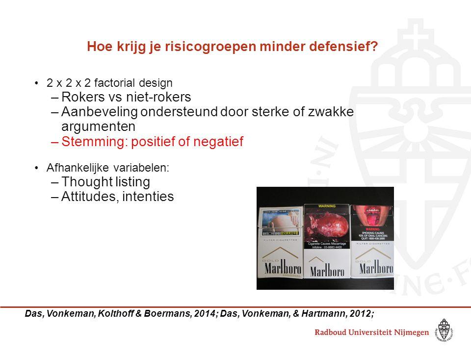 15 Hoe krijg je risicogroepen minder defensief? •2 x 2 x 2 factorial design –Rokers vs niet-rokers –Aanbeveling ondersteund door sterke of zwakke argu