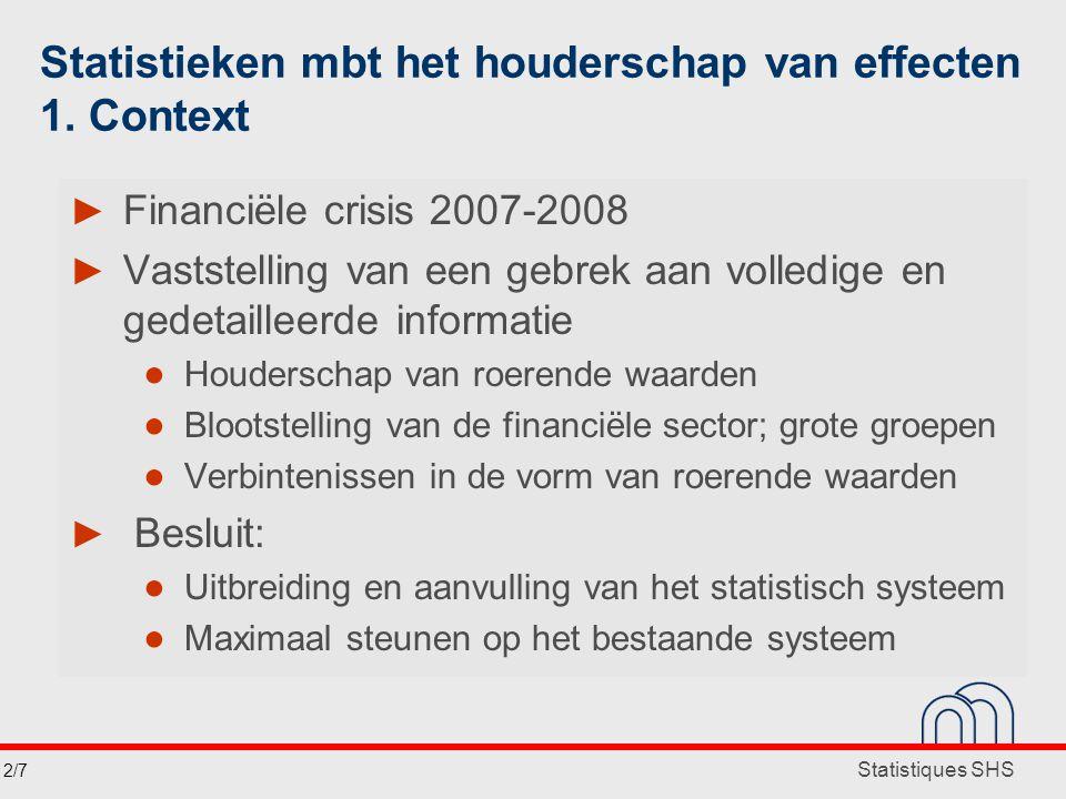 Statistiques SHS Statistieken mbt het houderschap van effecten 1. Context ► Financiële crisis 2007-2008 ► Vaststelling van een gebrek aan volledige en