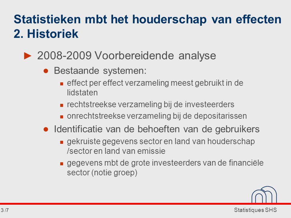 Statistiques SHS Statistieken mbt het houderschap van effecten 2. Historiek ► 2008-2009 Voorbereidende analyse ● Bestaande systemen:  effect per effe