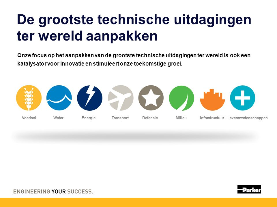 De grootste technische uitdagingen ter wereld aanpakken Onze focus op het aanpakken van de grootste technische uitdagingen ter wereld is ook een katalysator voor innovatie en stimuleert onze toekomstige groei.