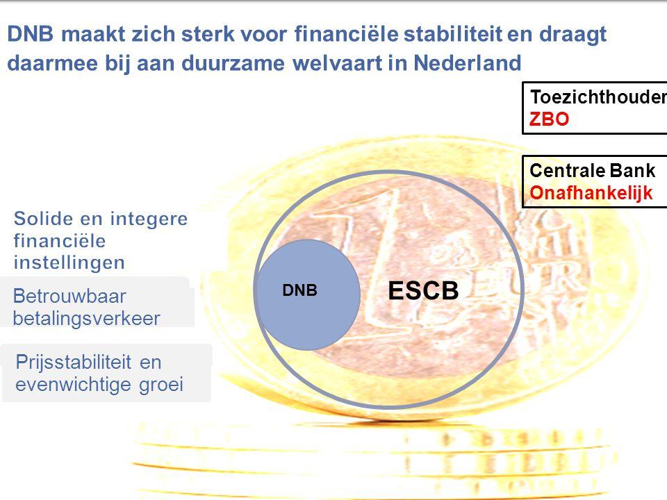 4 DNB ESCB Centrale Bank Onafhankelijk Toezichthouder ZBO Betrouwbaar betalingsverkeer Prijsstabiliteit en evenwichtige groei DNB maakt zich sterk voor financiële stabiliteit en draagt daarmee bij aan duurzame welvaart in Nederland